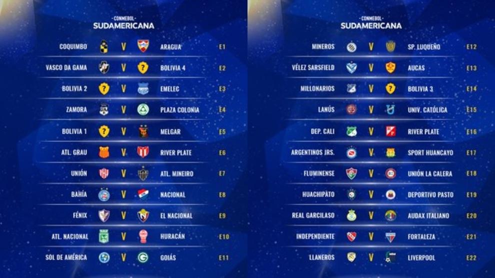 Image result for copa sudamericana 2020