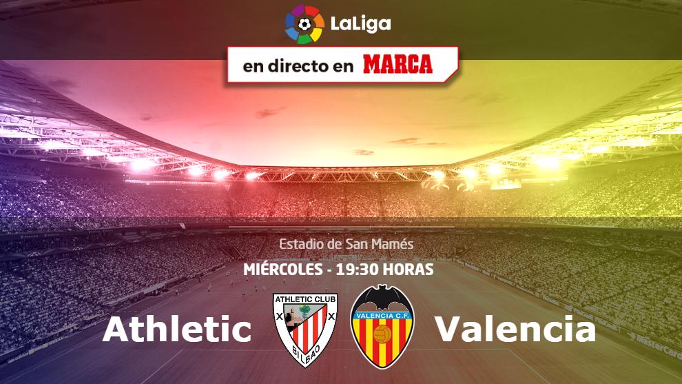 Ahletic vs Valencia. San Mamés. Miércoles 19:30