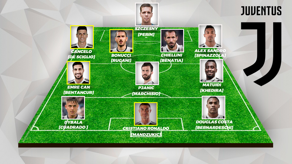 Juventus' possible XI for 2018/19