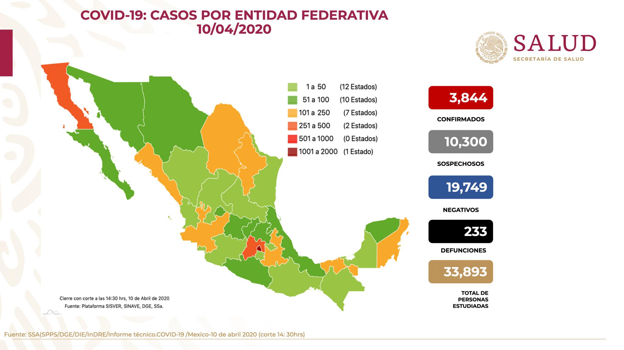 Coronavirus México: noticias y casos de COVID-19 del 10 de abril ...