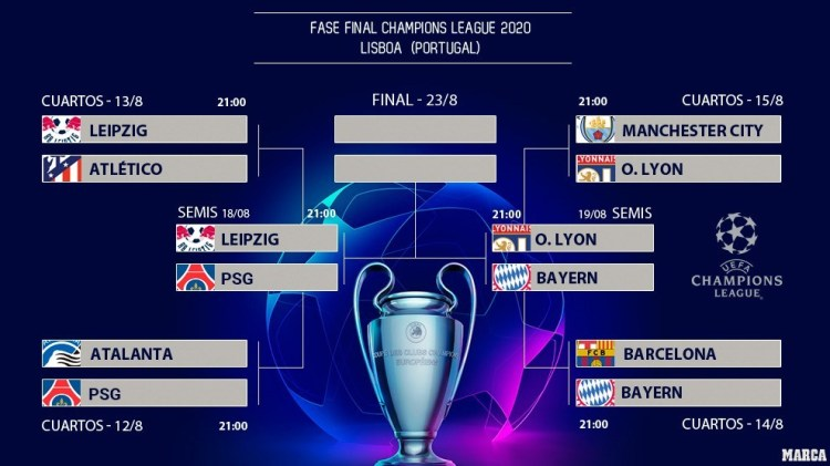 Calendrier Ucl 2021 2022 | Calendrier Lunaire