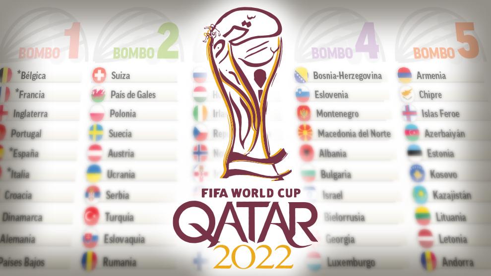 Selección española: Qatar 2022: España conoce hoy sus rivales en la fase de  clasificación   Marca