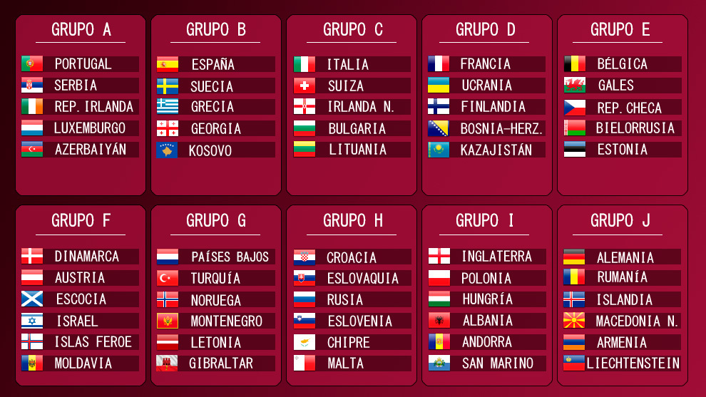 World Cup 2022: The 2022 World Cup qualifying draw brings the Netherlands a  group of death along with Turkey, Norway and Montenegro | MARCA in English