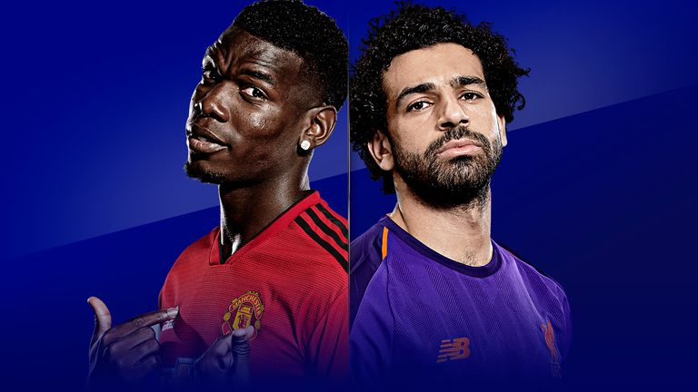Match Preview Man Utd Vs Liverpool 24 Feb 2019