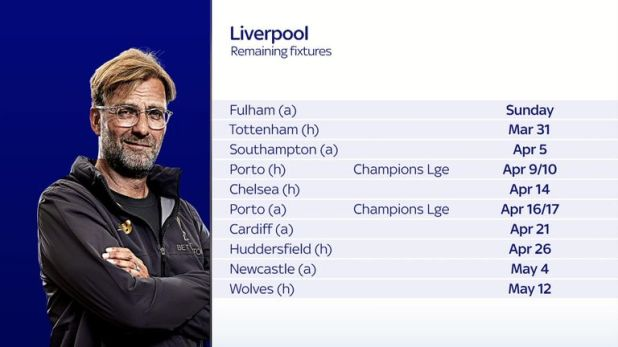 Will Liverpool be able to manage their fixture workload?