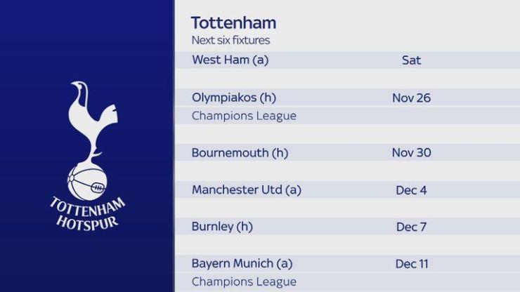 El primer partido del Tottenham desde la partida de Pochettino es un derbi de Londres contra el West Ham el sábado