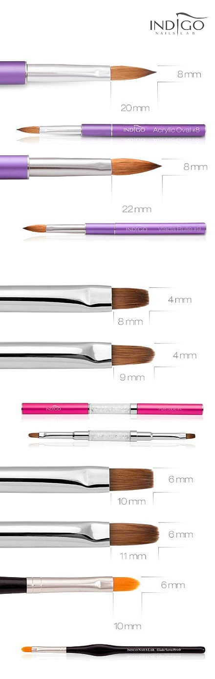 How To Clean Acrylic Nail Brushes : clean, acrylic, brushes, Brushes, Acrylic, Which, Choose?, Indigo-nails.com