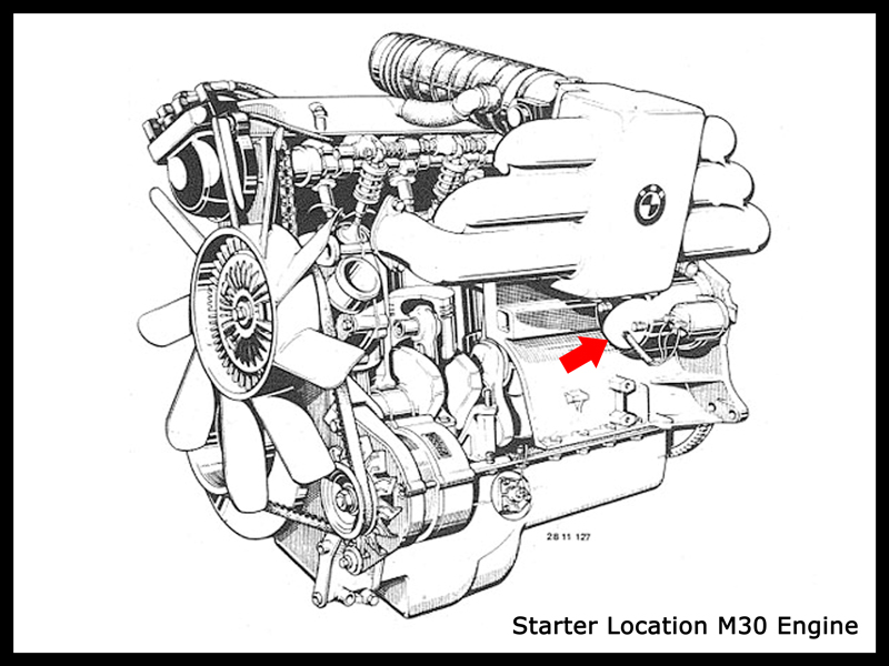 bmw e36 starter location