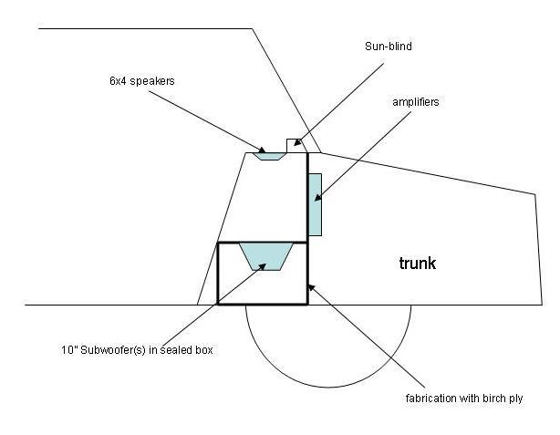 Kenwood 921 Wiring Diagram. Electrical. Schematic Symbols