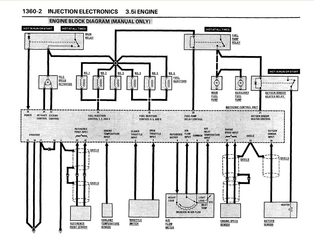 e30 325i radio wiring diagram for jeep grand cherokee bmw harness e46