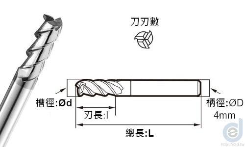 鎢鋼平銑刀 尺寸規格標示