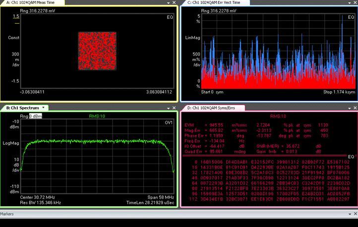 network wire diagram light switch wiring 3 way qam modulation levels rising: 1024 and beyond - analog blogs ti e2e community