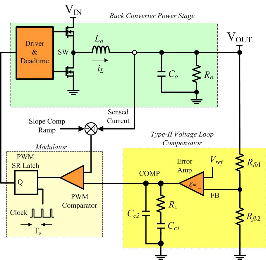 hight resolution of exploiting current mode control for wide vin dc dc conversion