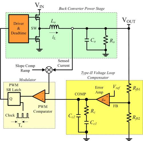small resolution of exploiting current mode control for wide vin dc dc conversion