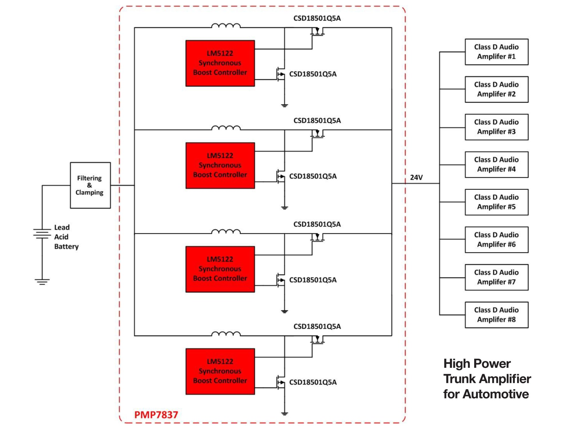 hight resolution of high power trunk amplifier for automotive block diagram with four phase design
