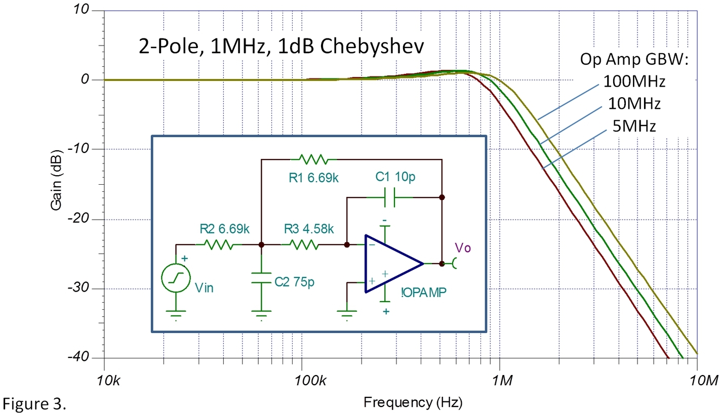 Ideal Op Amp Gain Equation