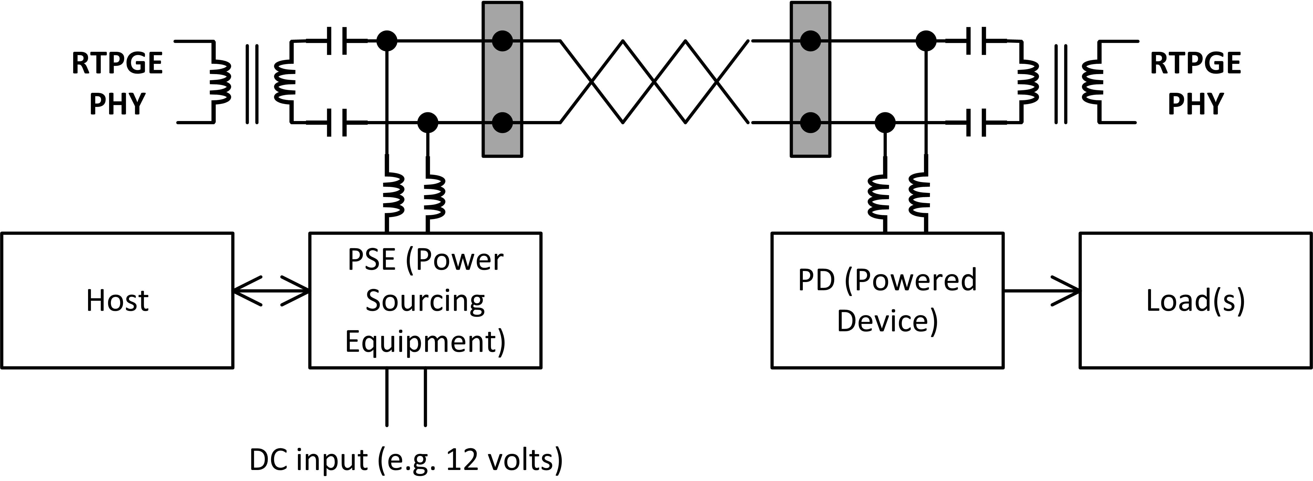 twisted pair wiring diagram 1972 volkswagen beetle electromagnetic interference
