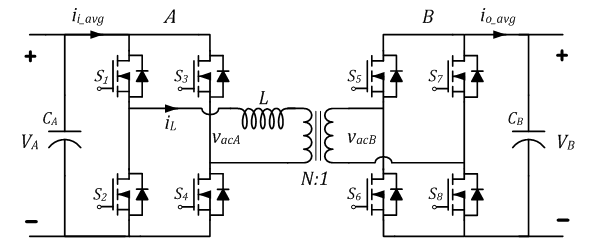 Control of dual active bridge converter with TMS320F28027