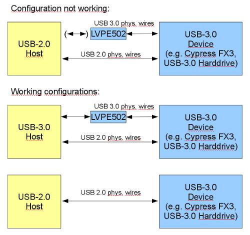 usb cable with repeater schematic