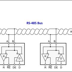 Rs485 2 Wire Connection Diagram 2004 Nissan Altima Fuse Box Rs 422 Wiring Rs232