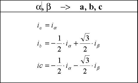 [Resolved] The Inverse clarke transformation in SVGEN