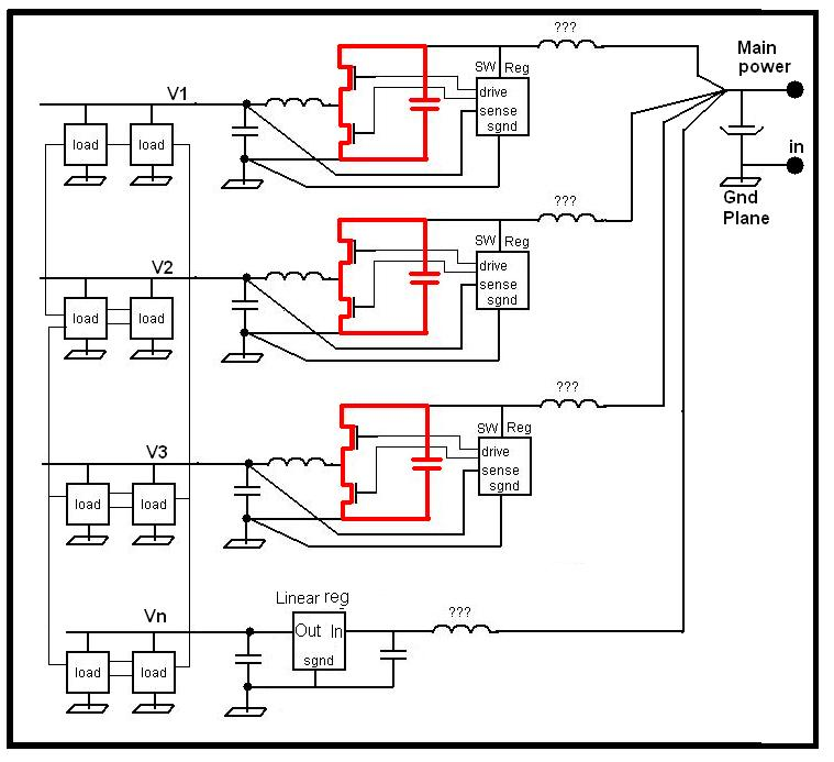 Challenge of PCB layout having multiple supplies but only