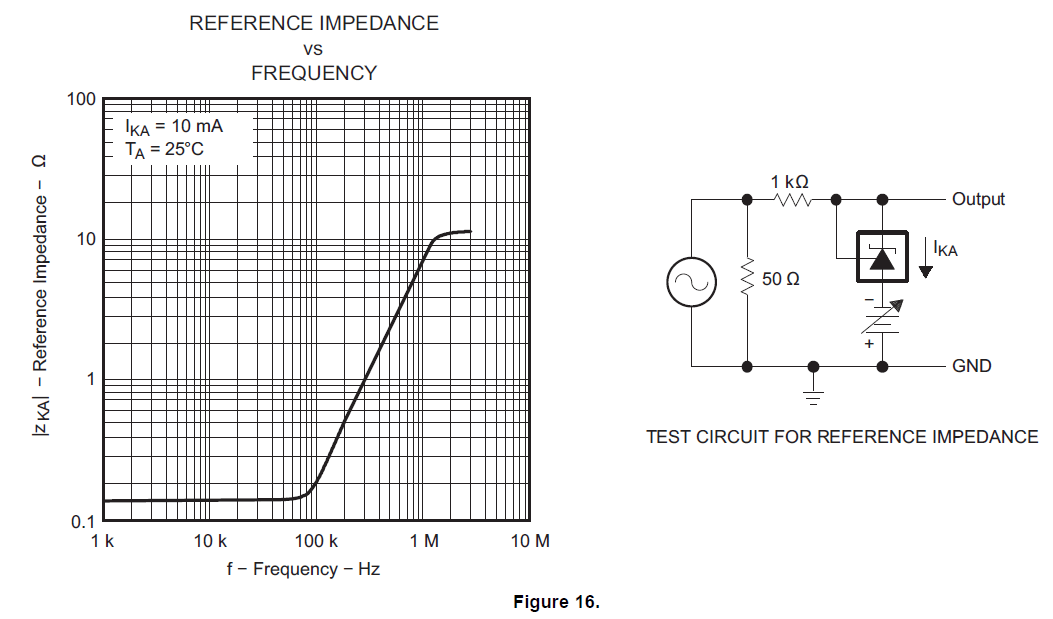 [Resolved] Reference Impedance Test Circuit in TL431