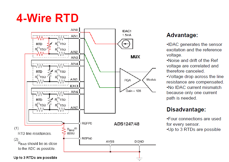Further 3 Wire Rtd Wiring Diagram Also Hdmi Cable Wiring Diagram