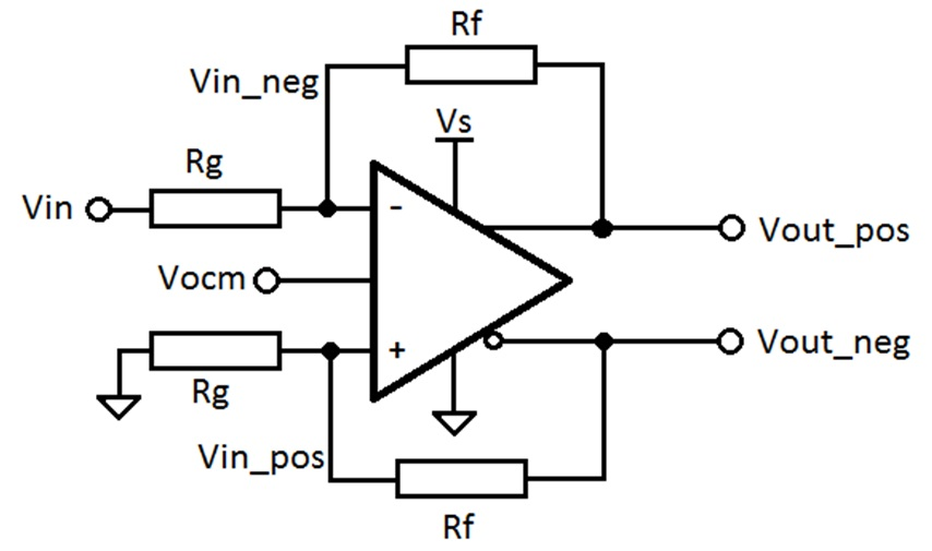 How to eliminate a power supply when using a fully