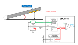 Inductive sensing: How can an inductive switch be used for lid openclose detection?  Analog