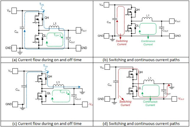 circuit diagram of buck boost converter e30 stereo wiring laying out an inverting for success power figure 4 shows example stage layout using the lm5017 a 100v synchronous regulator
