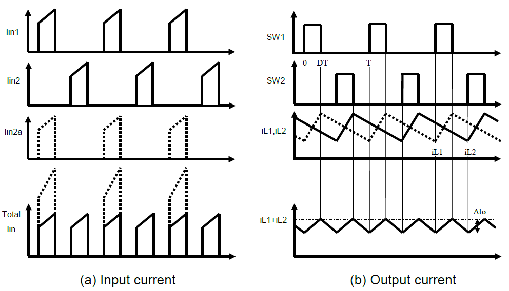 How important is phase-to-phase current balance in