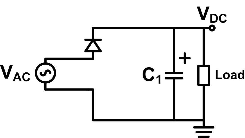 medium resolution of consider the simplest ac dc conversion a half wave rectifier in figure 2