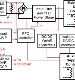 block diagram of an lcd tv power supply wiring diagram yer besides lcd tv block diagram [ 2098 x 1154 Pixel ]