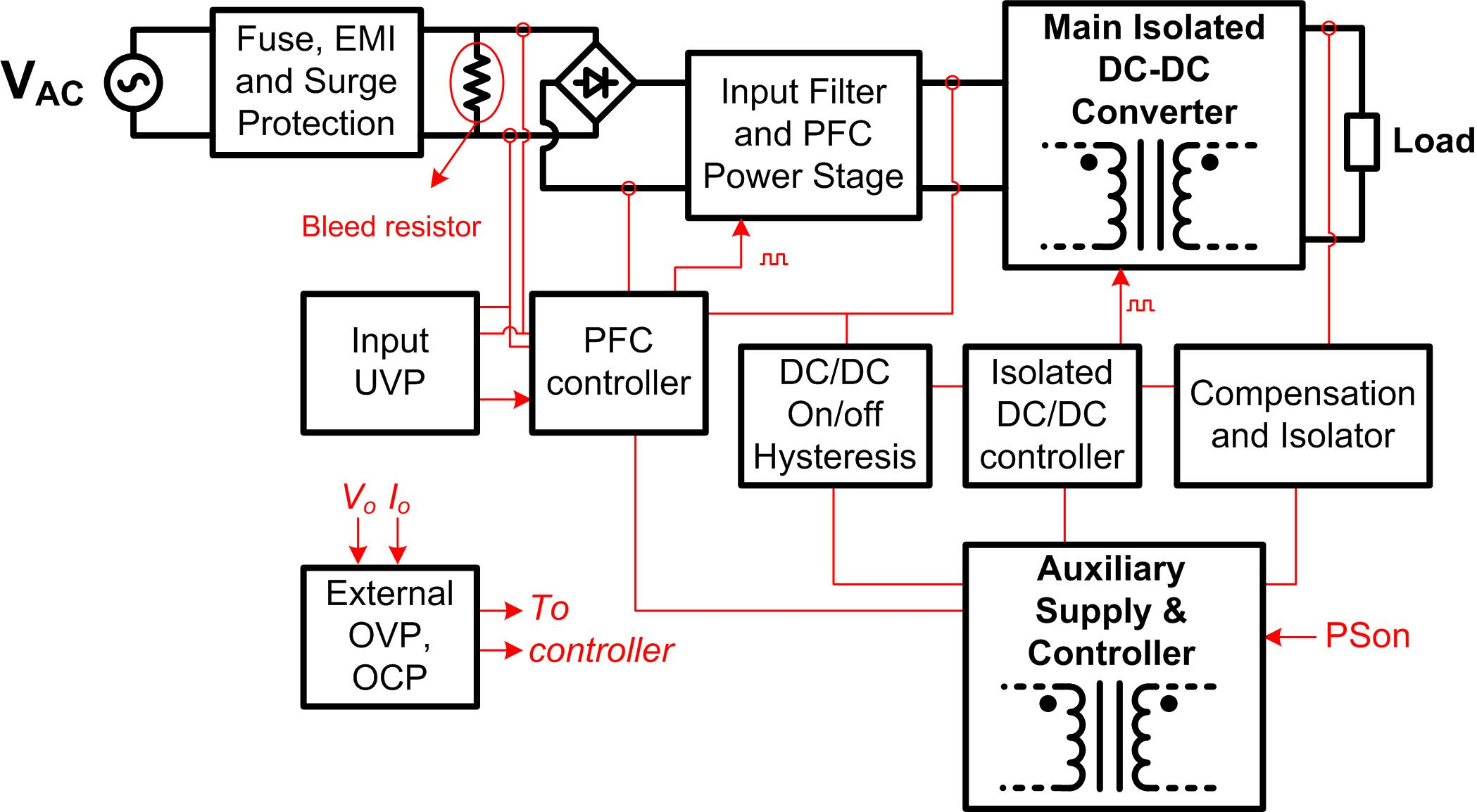 Power Tips: Centralized Control Makes Power Supply Design