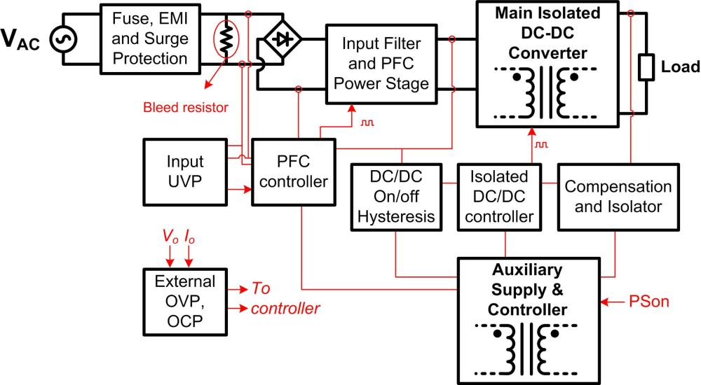 medium resolution of block diagram of an lcd tv power supply wiring diagram yer besides lcd tv block diagram