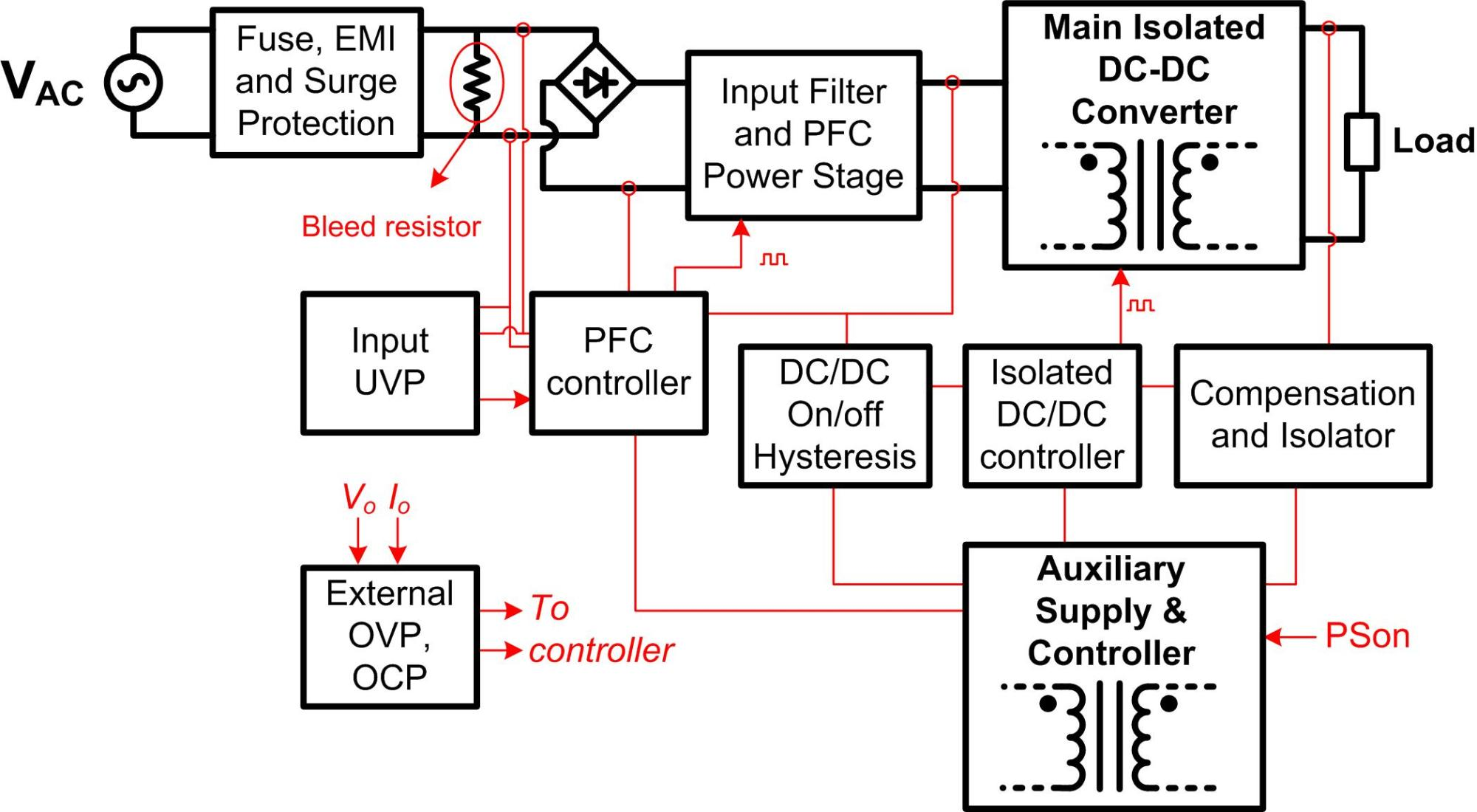 hight resolution of lcd tv power supply circuit diagram book diagram schema block diagram of an lcd tv power supply