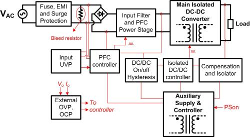 small resolution of lcd tv power supply circuit diagram book diagram schema block diagram of an lcd tv power supply