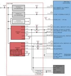 figure 4 xilinx zynq ultrascale zu2cg zu5ev mpsoc block diagram [ 1800 x 1467 Pixel ]