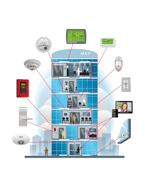 small resolution of design a battery powered building automation system to last for rh e2e ti com card access system wiring diagram wiring diagram building automation system