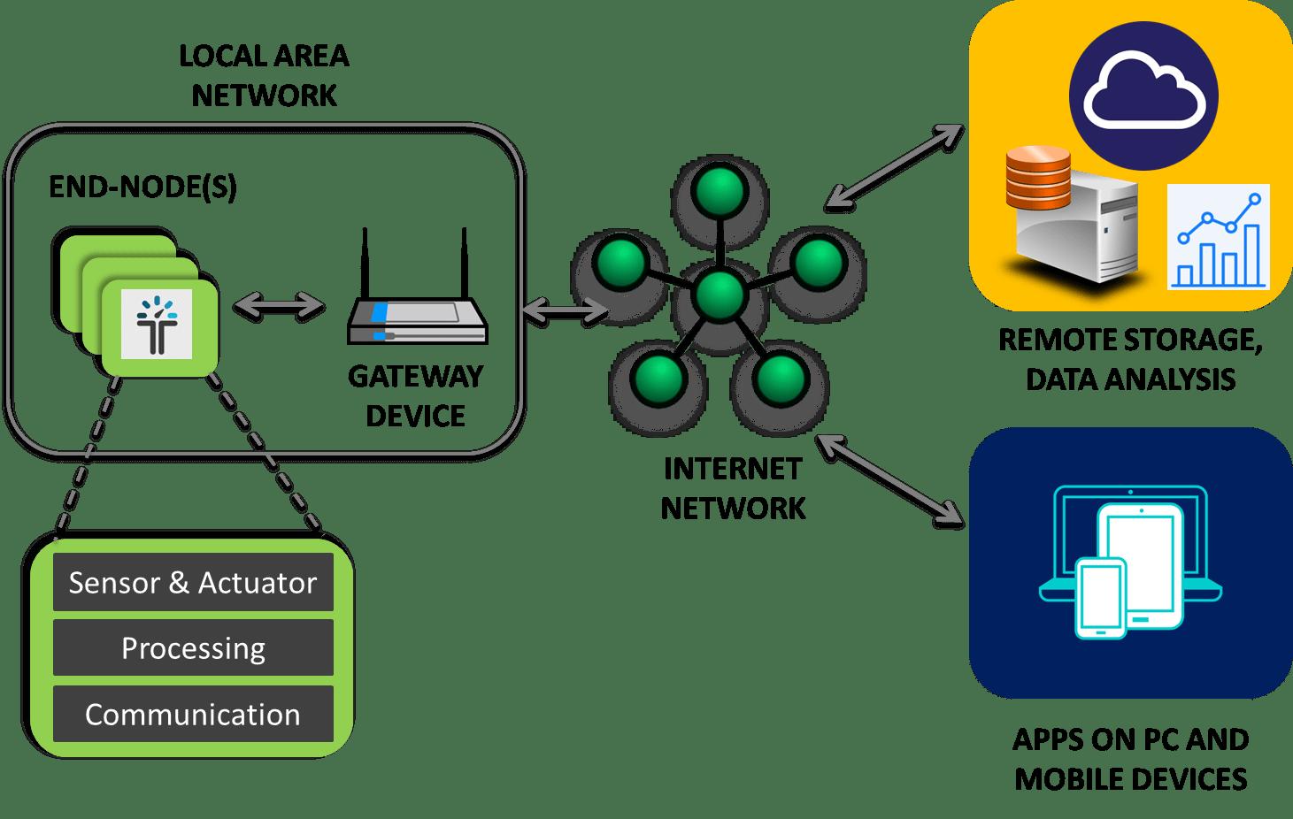 sony cdx gt640ui wiring diagram 98 nissan maxima engine car radio