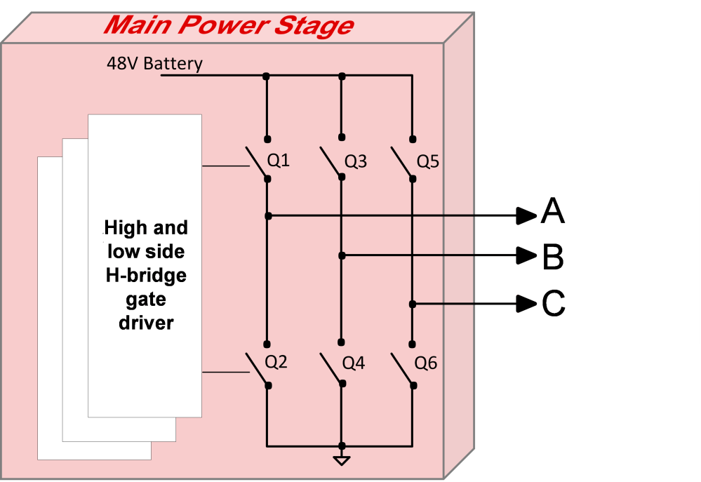 medium resolution of 48v systems driving power mosfets efficiently and robustly