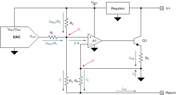Industrial DACs: How to design 2-wire transmitters