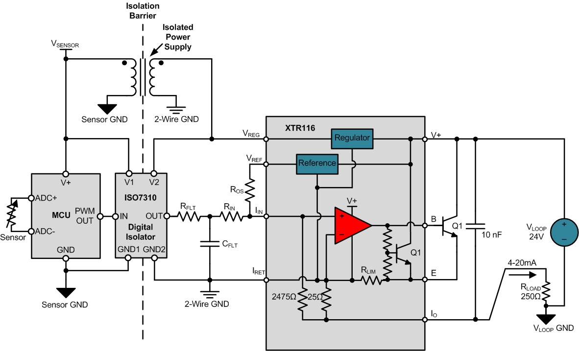 hight resolution of the isolated power supply digital isolator and xtr must not consume more than 4ma of current or the loop will not be able to regulate the output current