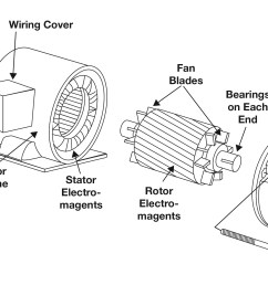 figure 1 internal view of a motor bearing [ 2636 x 1596 Pixel ]