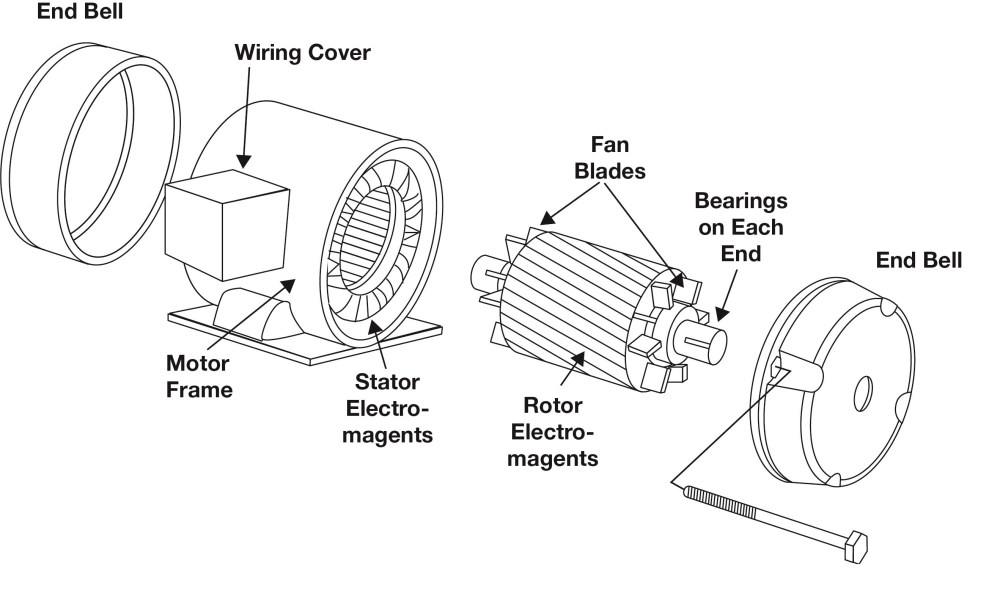 medium resolution of figure 1 internal view of a motor bearing