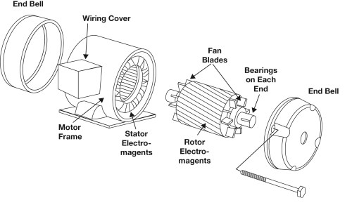 small resolution of figure 1 internal view of a motor bearing