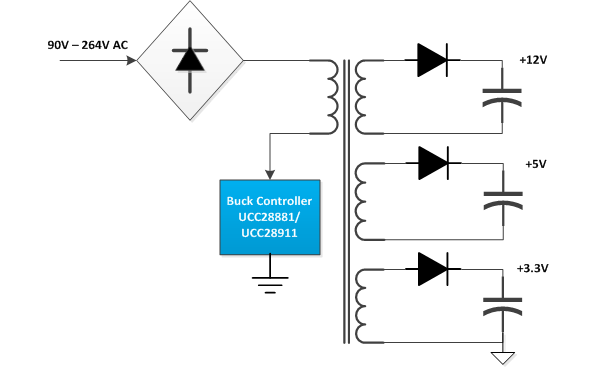How to build a cost-competitive and robust auxiliary power