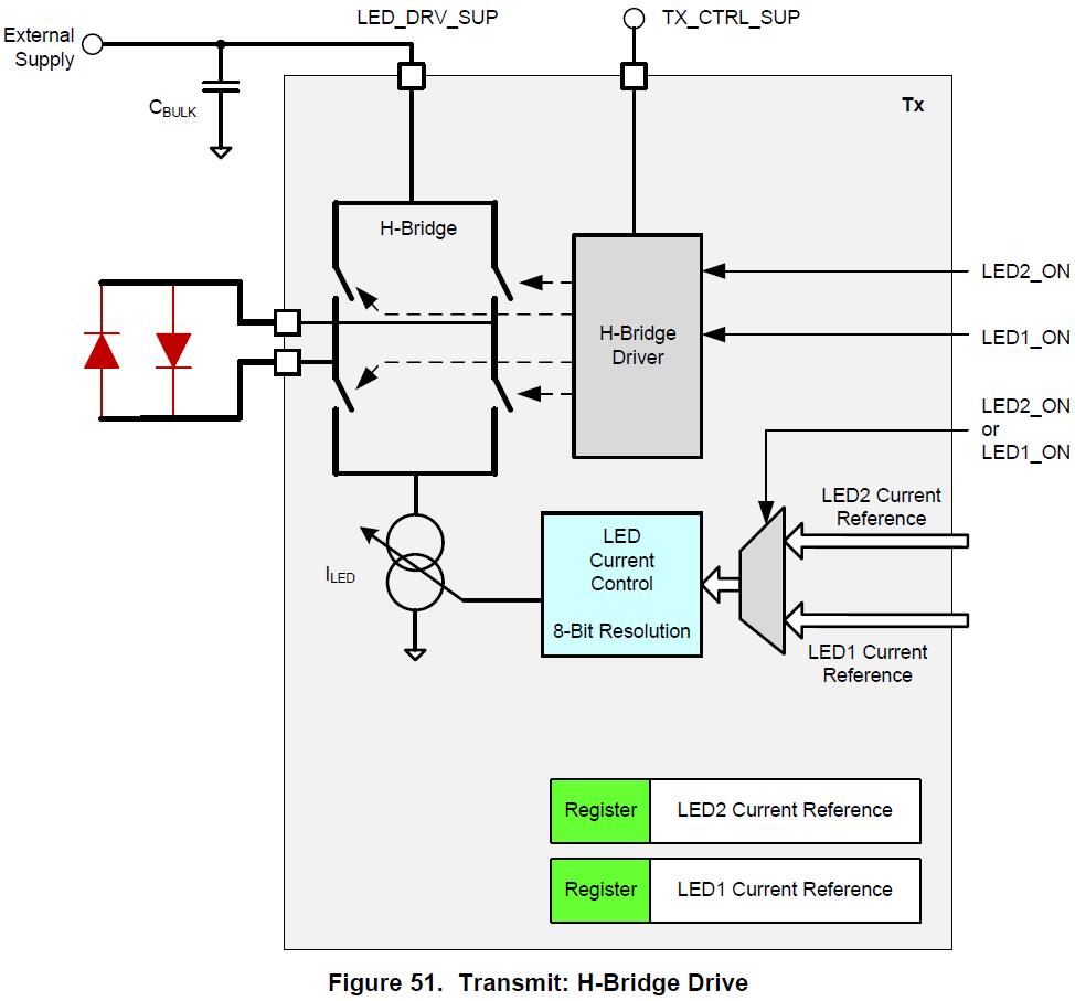 medium resolution of custom h bridge diagram wiring diagram pass custom h bridge diagram