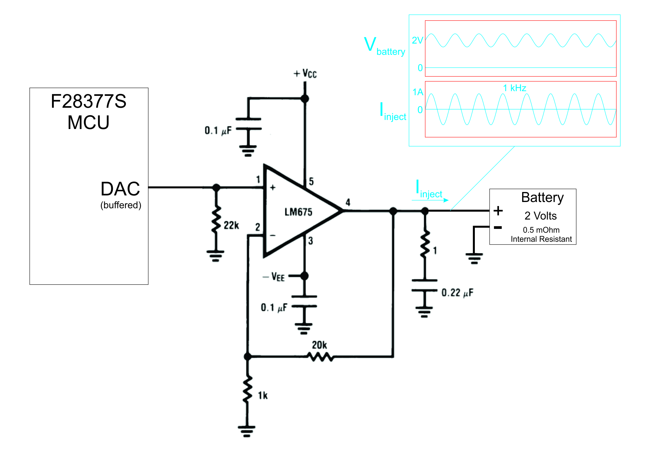 Can I generate a 1 amp 1 kHz current signal with LM675